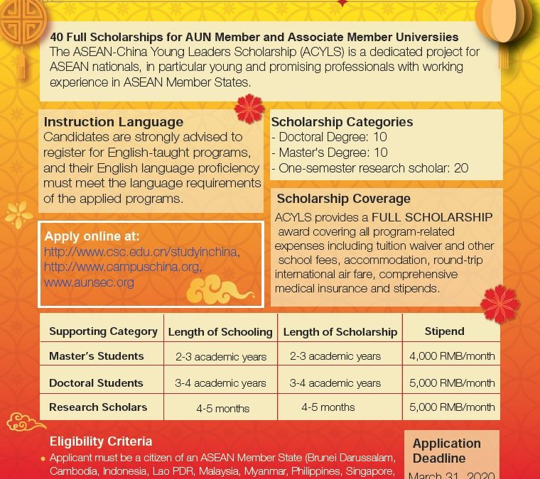 The ASEAN-China Young Leaders Scholarship (ACYLS) 2020